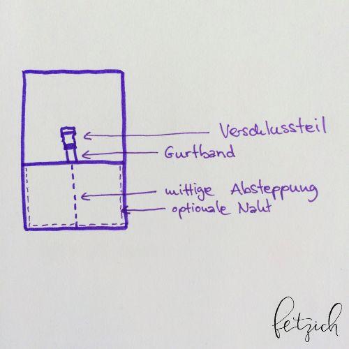 Zeichnung Außentasche